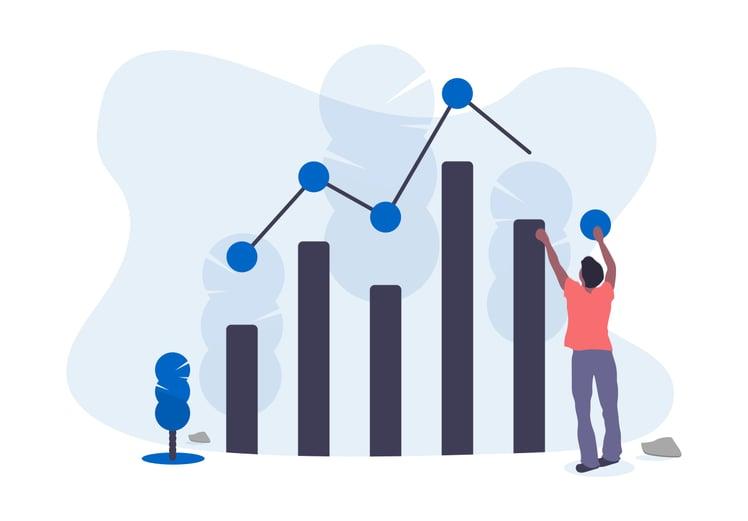 quantifying social value